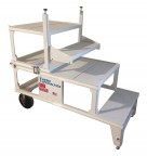 Folded Mode: AERO Low-Level Twin Folding Maintenance Stand
