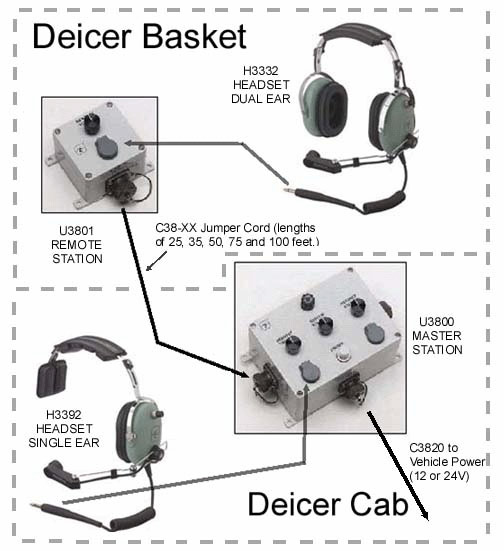Interfacecircuit also Adapterschematic together with Plug also Clarus Headset Options moreover Aircraft Bose Headset Power Jack Kit. on aviation headset jack wiring diagram