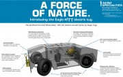 Features: Eagle Tugs eTT-8 Electric AWD Aircraft Tow Tug/Tractor